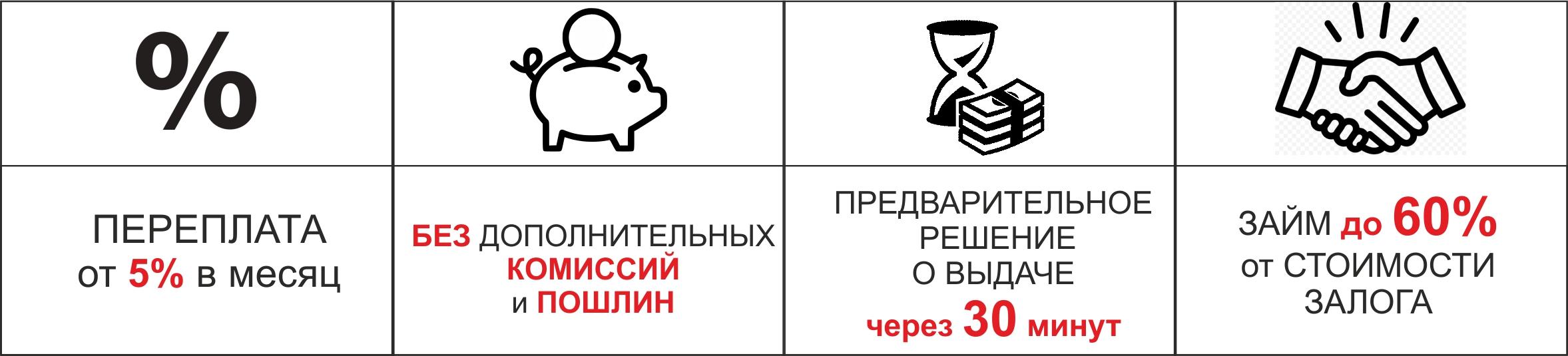 Займы_преимущества